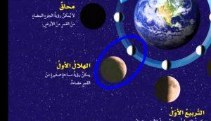 ما هى أسباب ظهور أطوار القمر